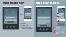 email mobile first vs email desktop first